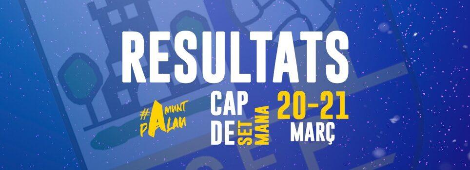 Resultats de la jornada 20-21 de març