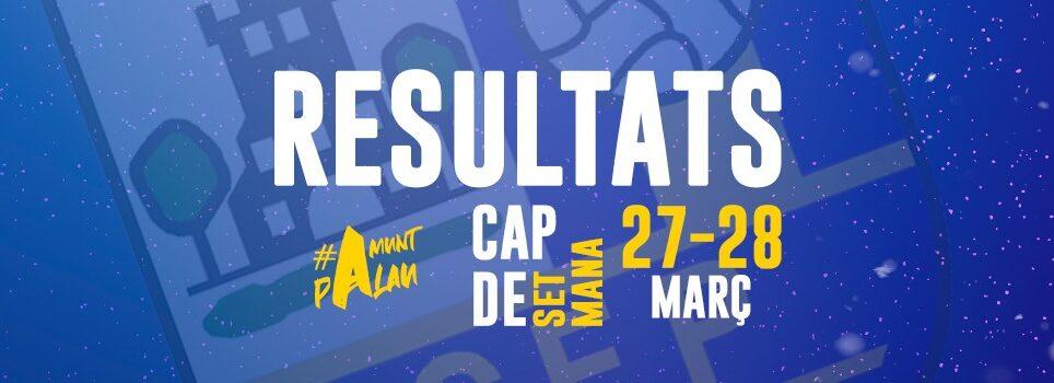 Resultats de la jornada 27-28 de març